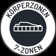 Frankenstolz-Pikto-7-Zonen